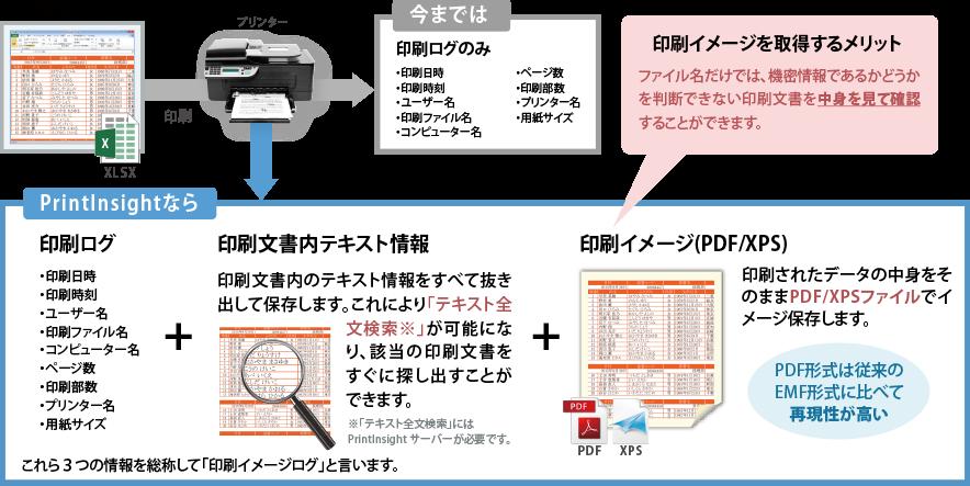 printinsight-client